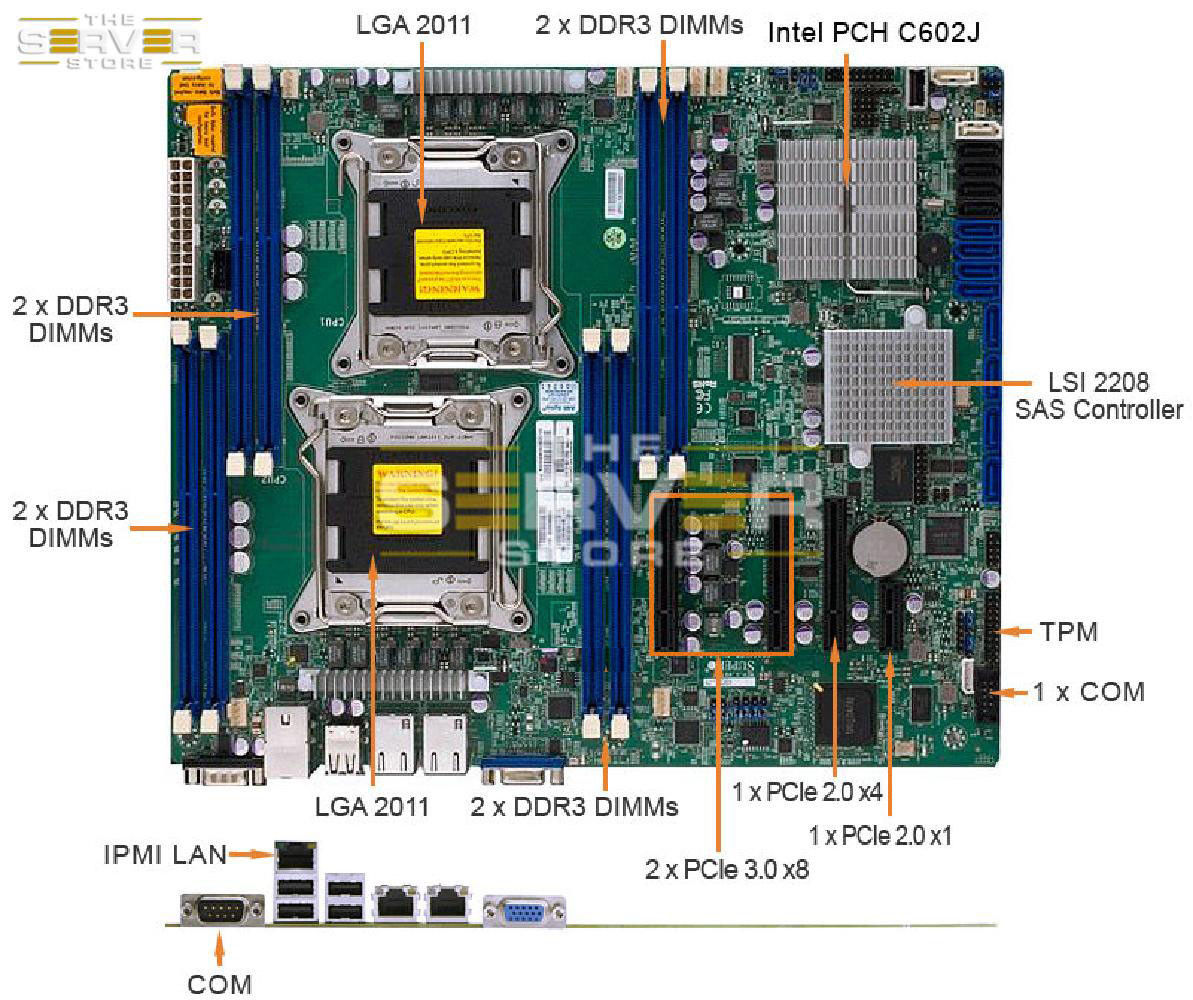 X9Drl-7F-Supermicro-X9Drl-7F-Motherboard-With-I-o-Plate[1]